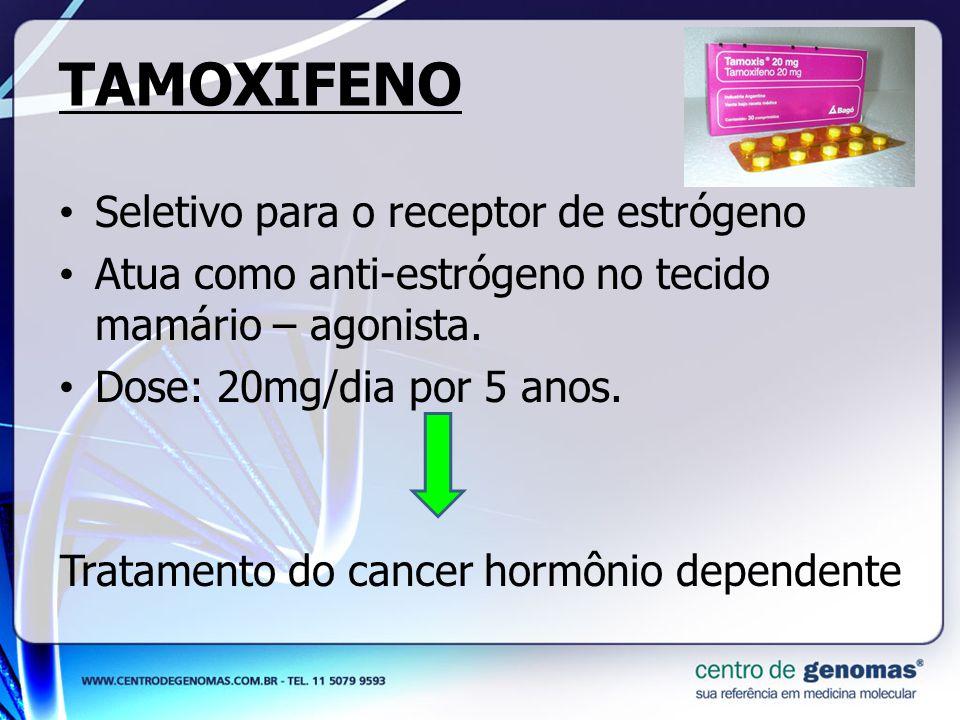 Tratamento do cancer hormônio dependente