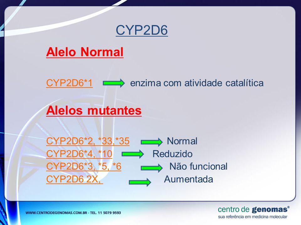 CYP2D6 Alelo Normal CYP2D6*1 enzima com atividade catalítica