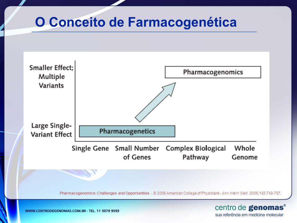 O Conceito de Farmacogenética