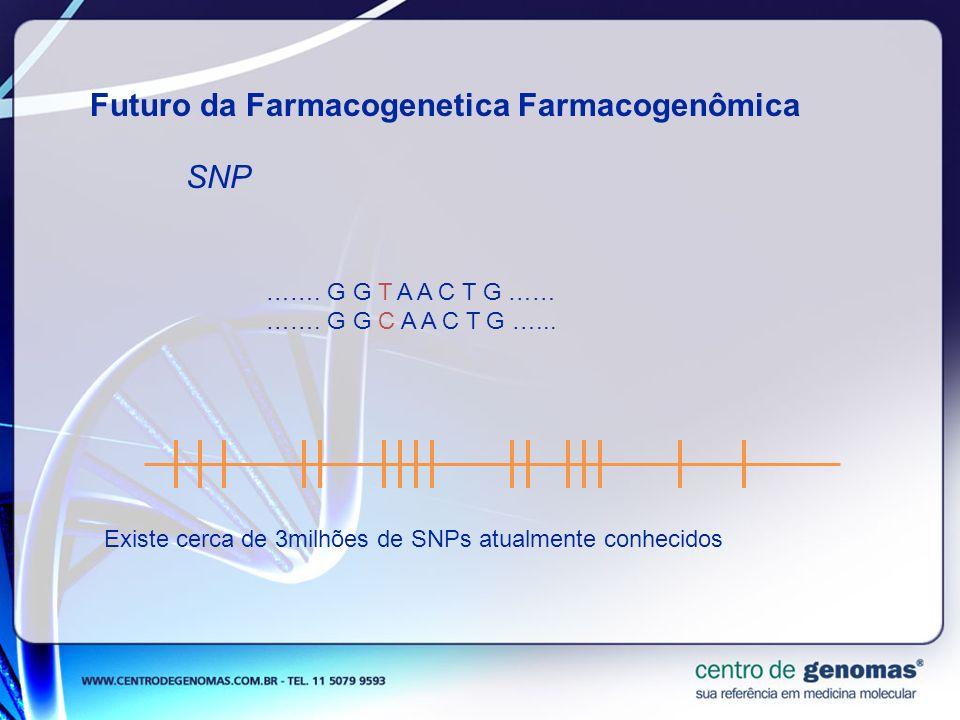 Futuro da Farmacogenetica Farmacogenômica