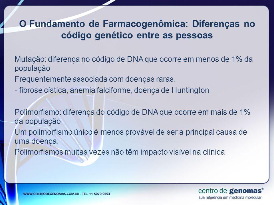 O Fundamento de Farmacogenômica: Diferenças no código genético entre as pessoas