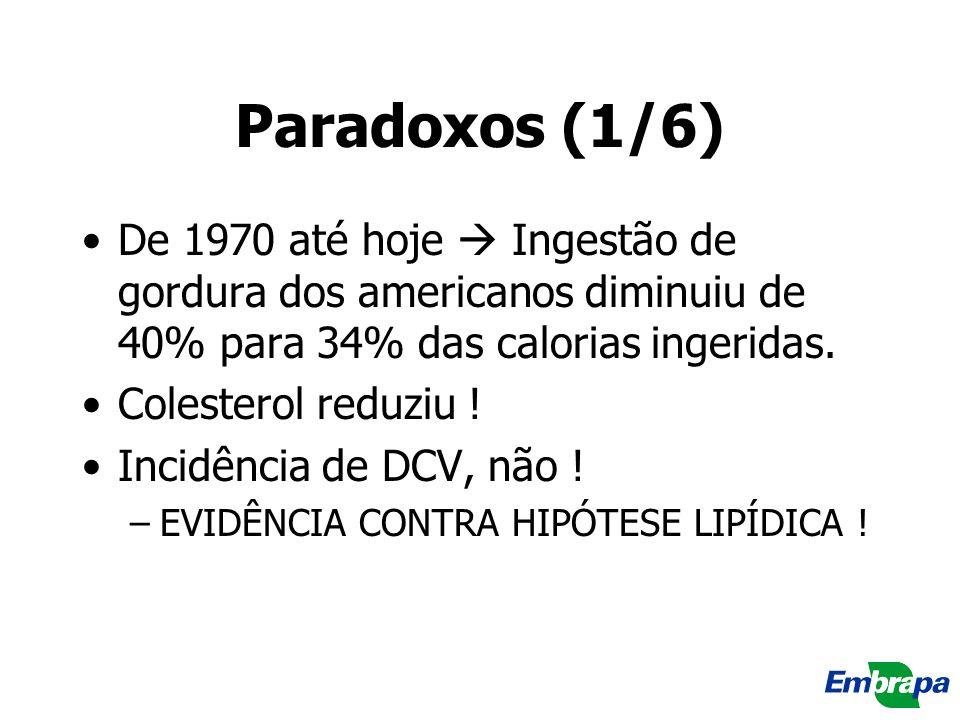 Paradoxos (1/6) De 1970 até hoje  Ingestão de gordura dos americanos diminuiu de 40% para 34% das calorias ingeridas.