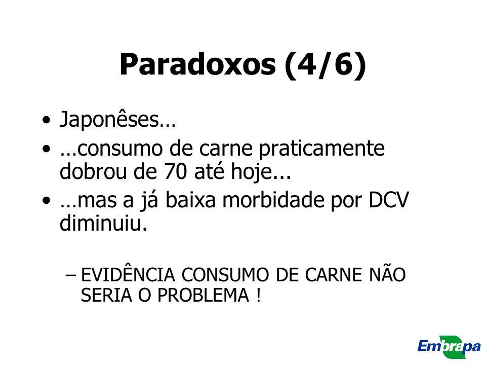 Paradoxos (4/6) Japonêses…