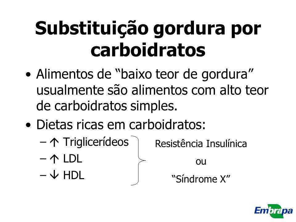 Substituição gordura por carboidratos
