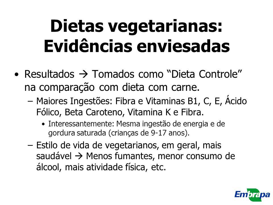 Dietas vegetarianas: Evidências enviesadas