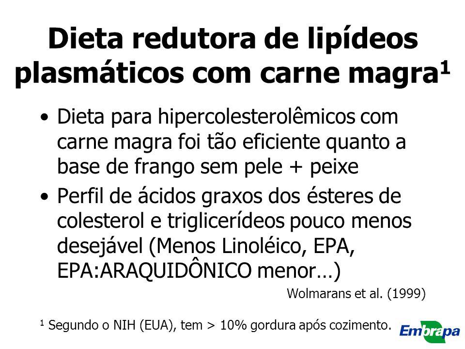 Dieta redutora de lipídeos plasmáticos com carne magra1