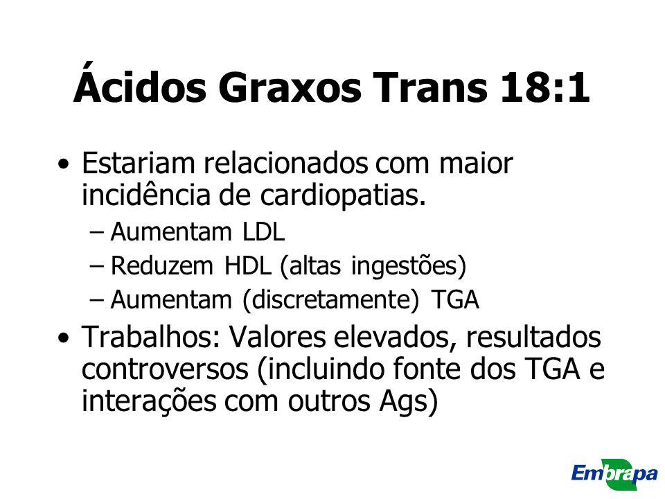 Ácidos Graxos Trans 18:1 Estariam relacionados com maior incidência de cardiopatias. Aumentam LDL.