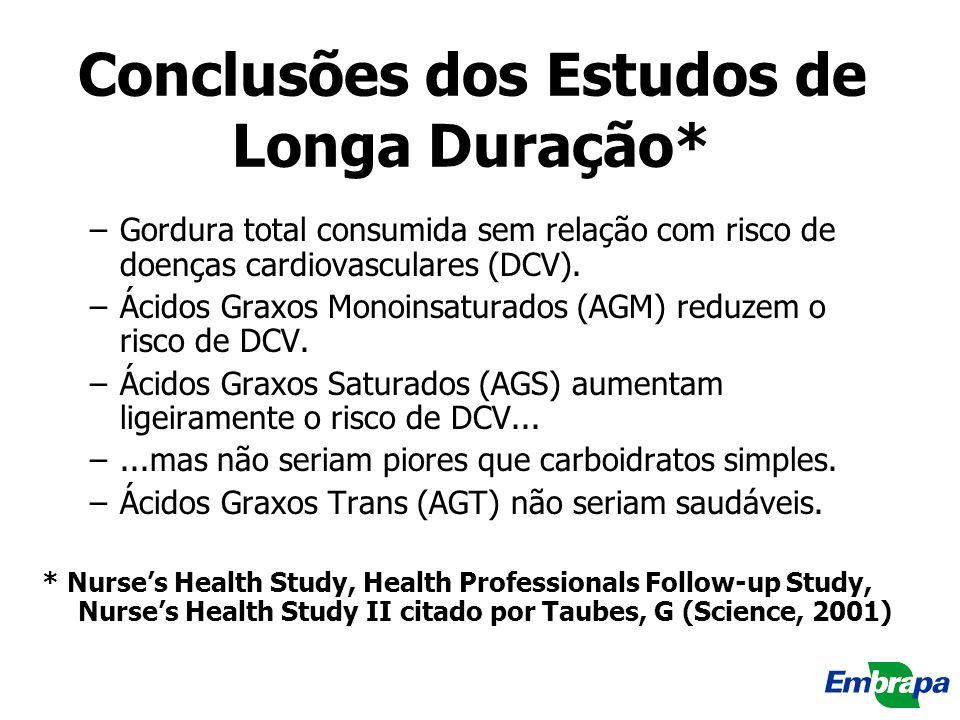 Conclusões dos Estudos de Longa Duração*