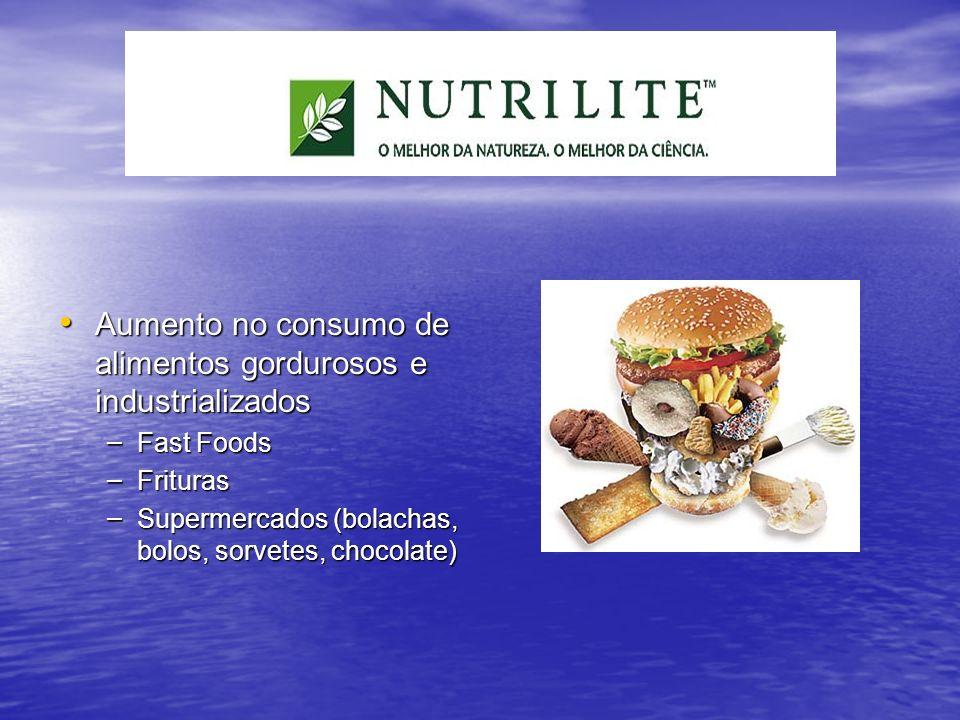 Aumento no consumo de alimentos gordurosos e industrializados