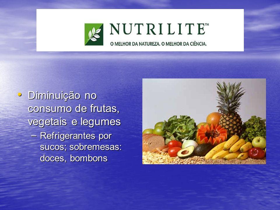 Diminuição no consumo de frutas, vegetais e legumes