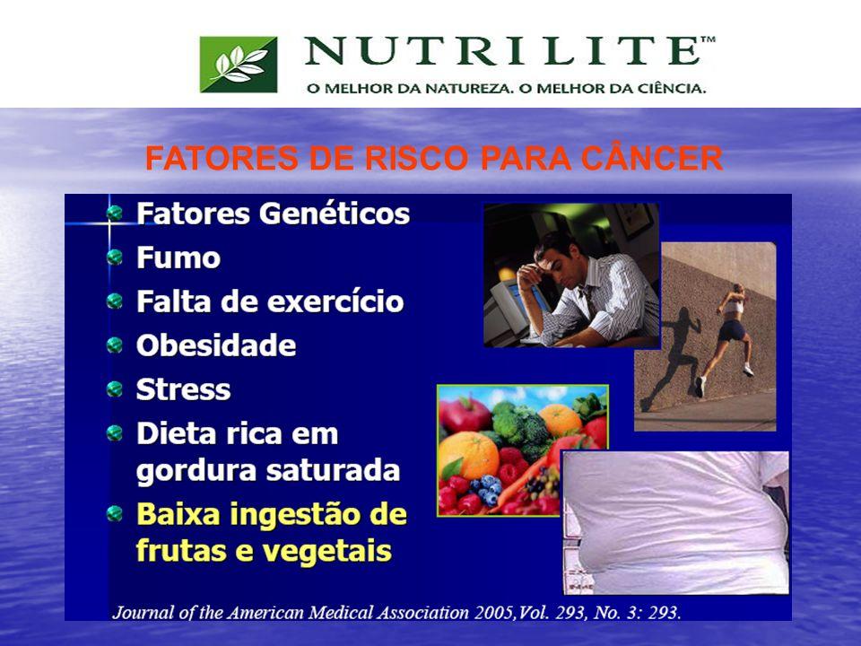 FATORES DE RISCO PARA CÂNCER