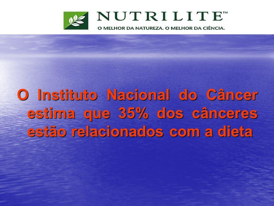 O Instituto Nacional do Câncer estima que 35% dos cânceres estão relacionados com a dieta