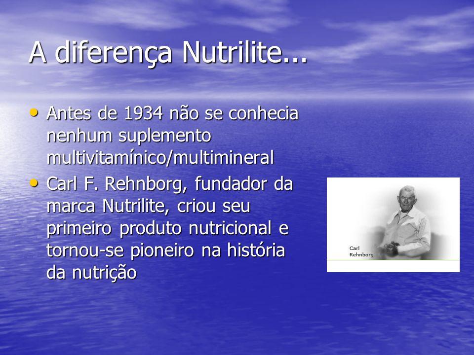 A diferença Nutrilite... Antes de 1934 não se conhecia nenhum suplemento multivitamínico/multimineral.