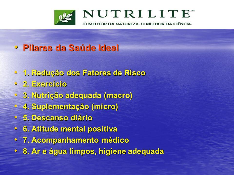 Pilares da Saúde Ideal 1. Redução dos Fatores de Risco 2. Exercício