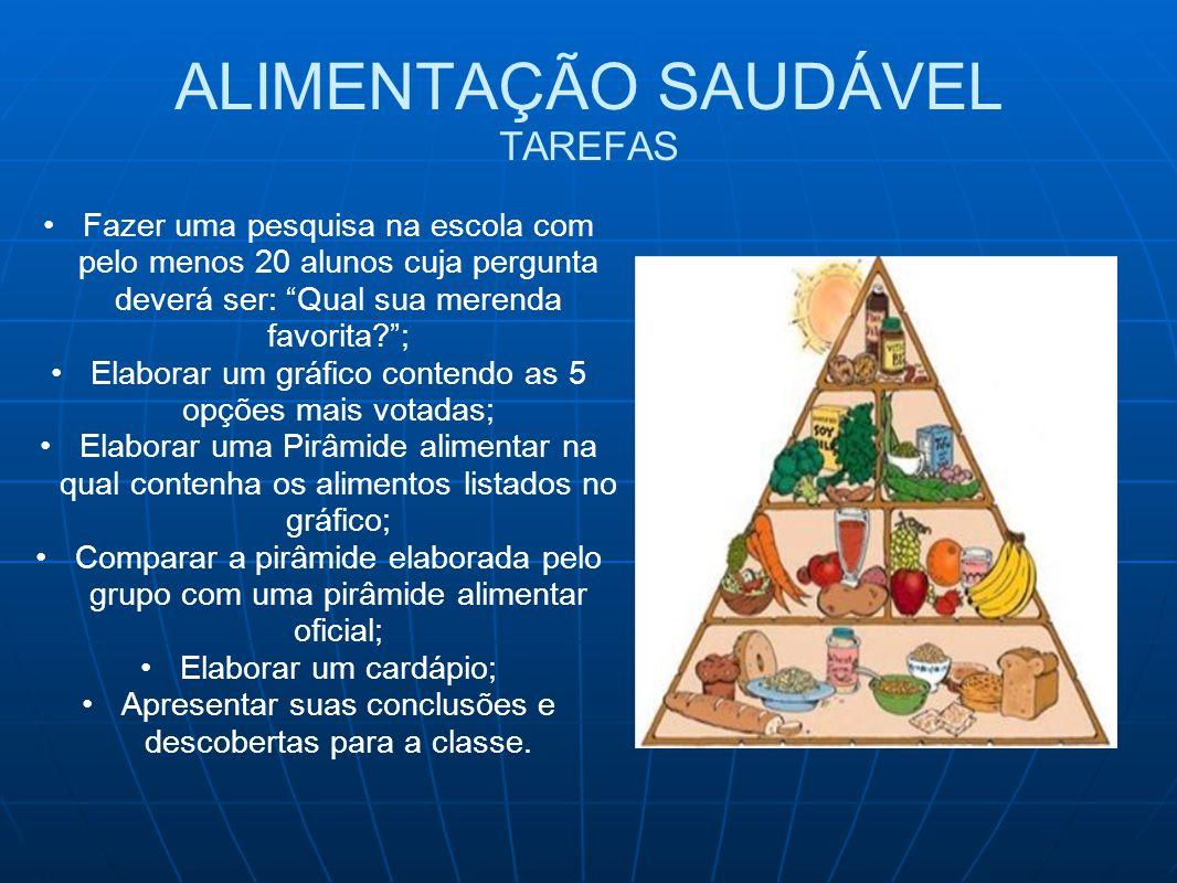 ALIMENTAÇÃO SAUDÁVEL TAREFAS