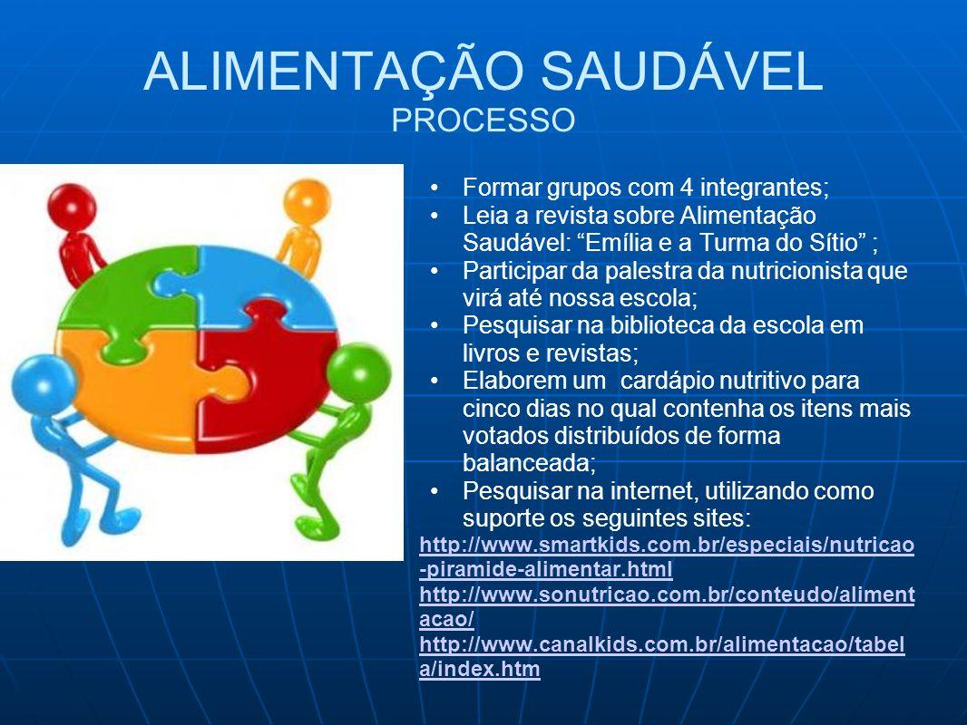 ALIMENTAÇÃO SAUDÁVEL PROCESSO