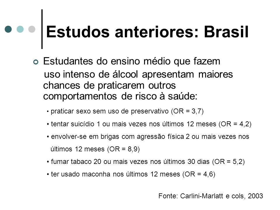Estudos anteriores: Brasil