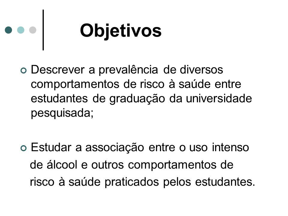 Objetivos Descrever a prevalência de diversos comportamentos de risco à saúde entre estudantes de graduação da universidade pesquisada;