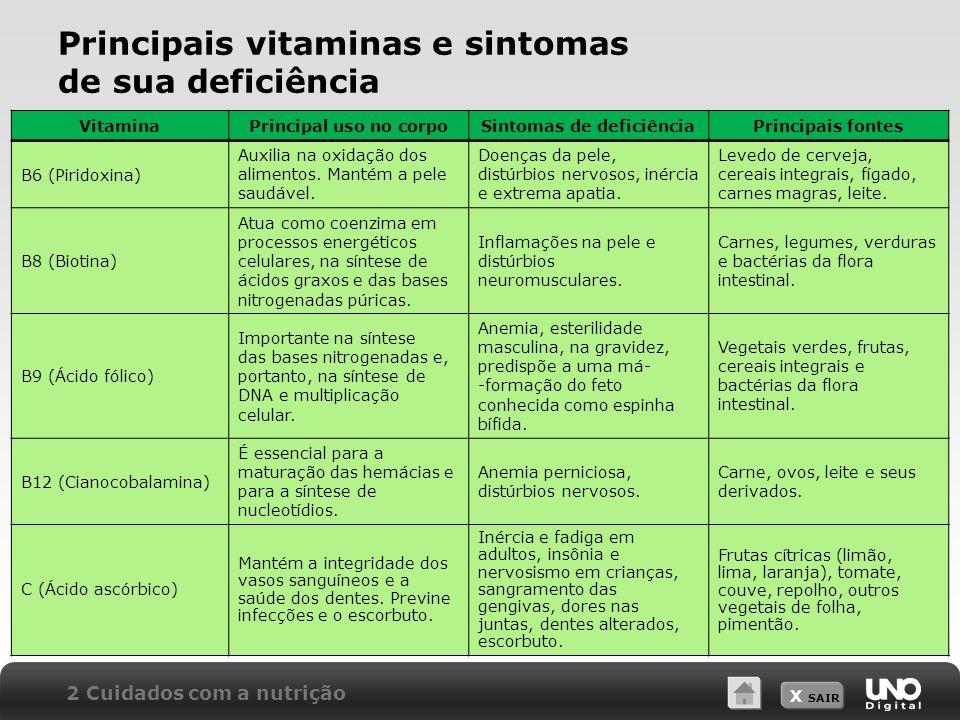 Principais vitaminas e sintomas de sua deficiência