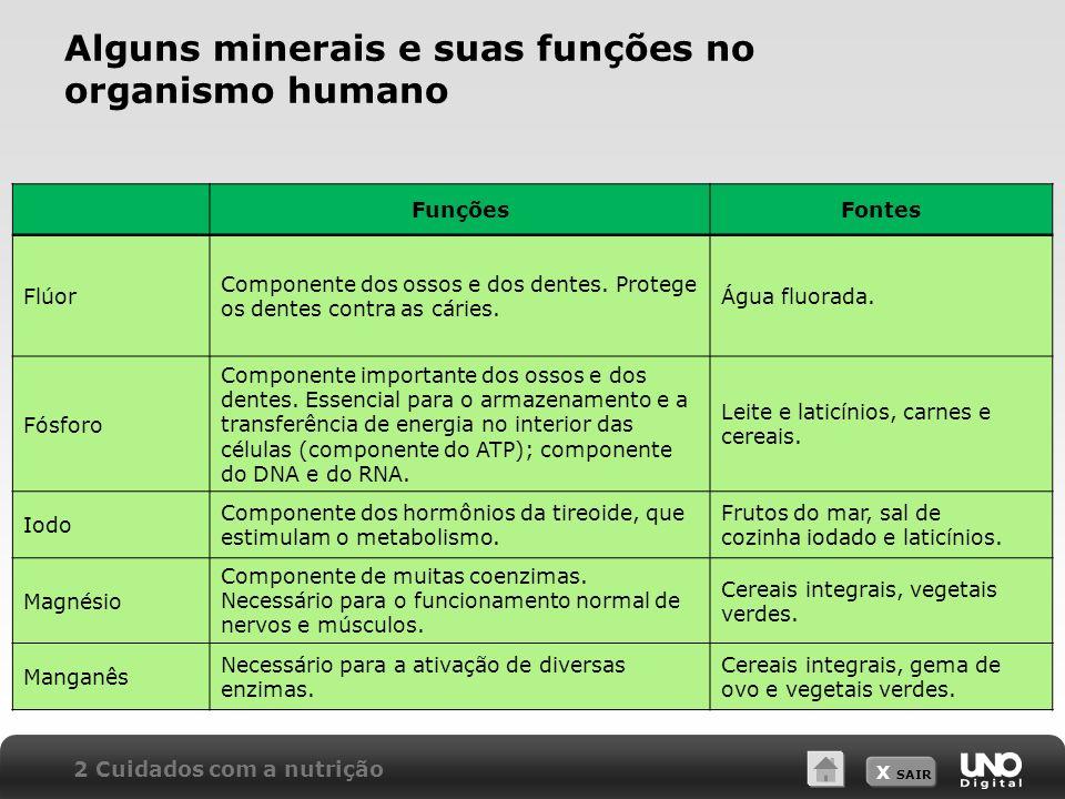 Alguns minerais e suas funções no organismo humano