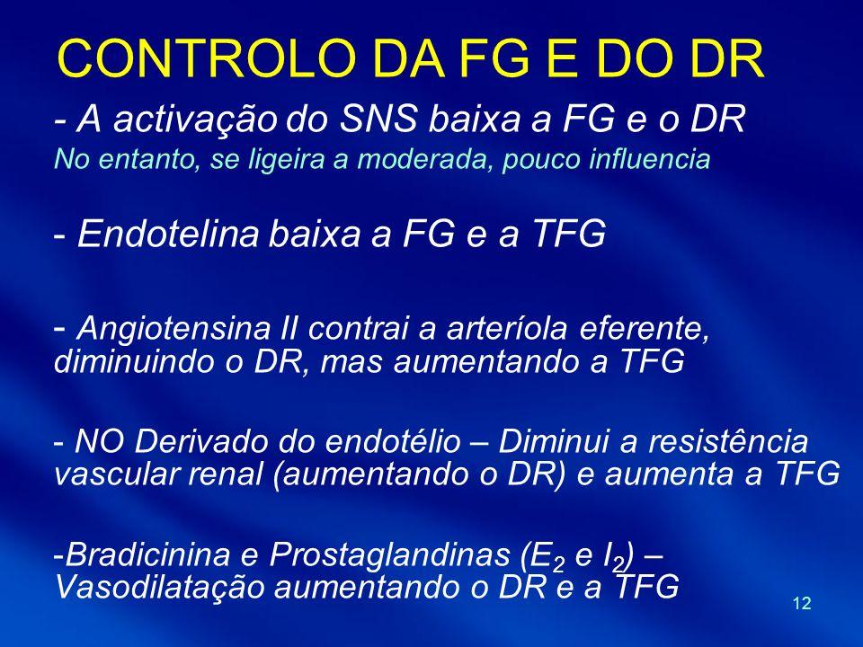 CONTROLO DA FG E DO DR - A activação do SNS baixa a FG e o DR