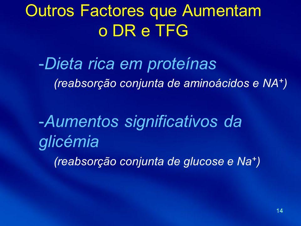 Outros Factores que Aumentam o DR e TFG