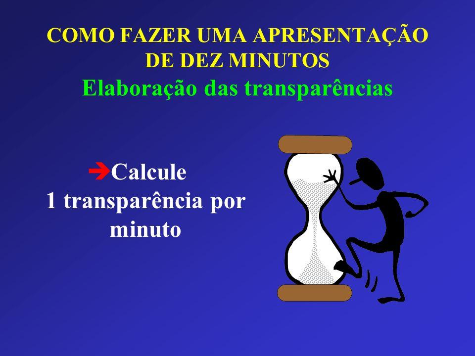 Calcule 1 transparência por minuto