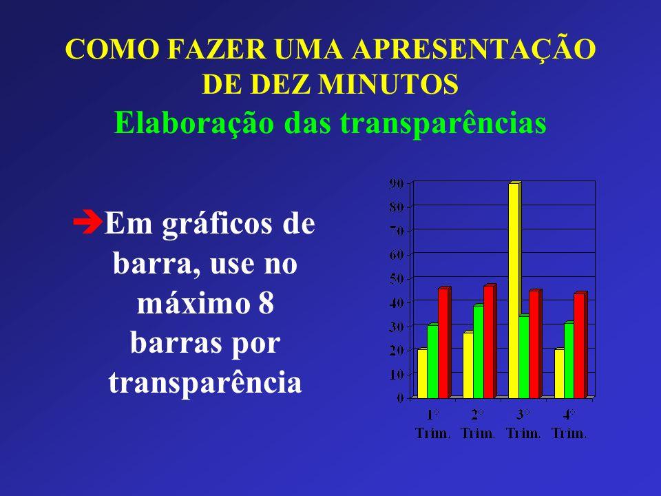 Em gráficos de barra, use no máximo 8 barras por transparência