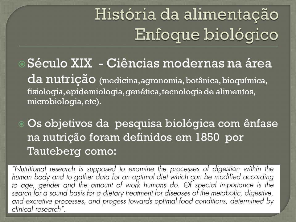 História da alimentação Enfoque biológico