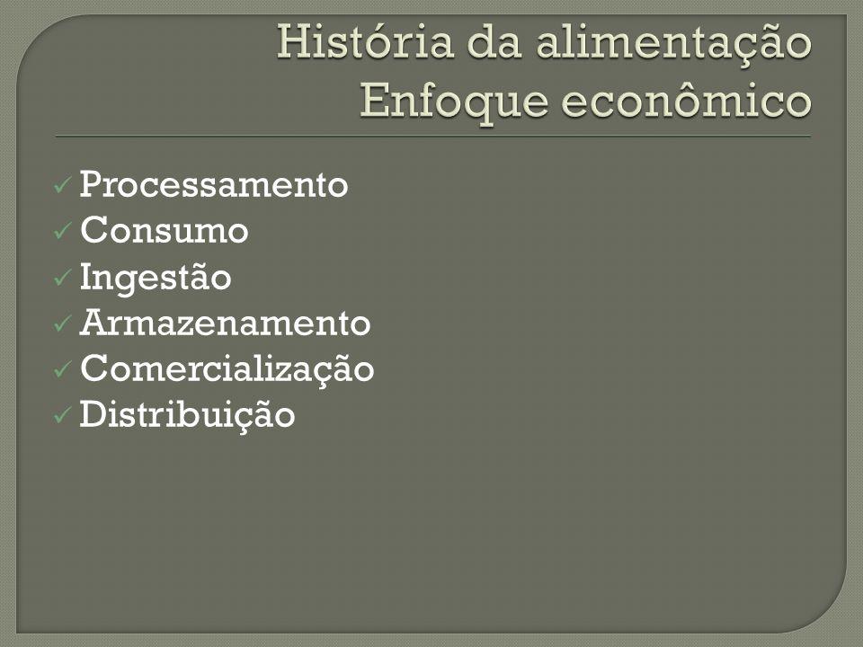 História da alimentação Enfoque econômico