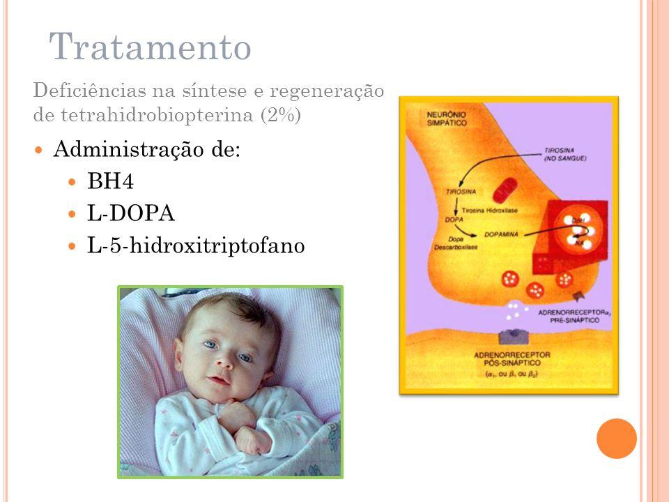 Tratamento Administração de: BH4 L-DOPA L-5-hidroxitriptofano