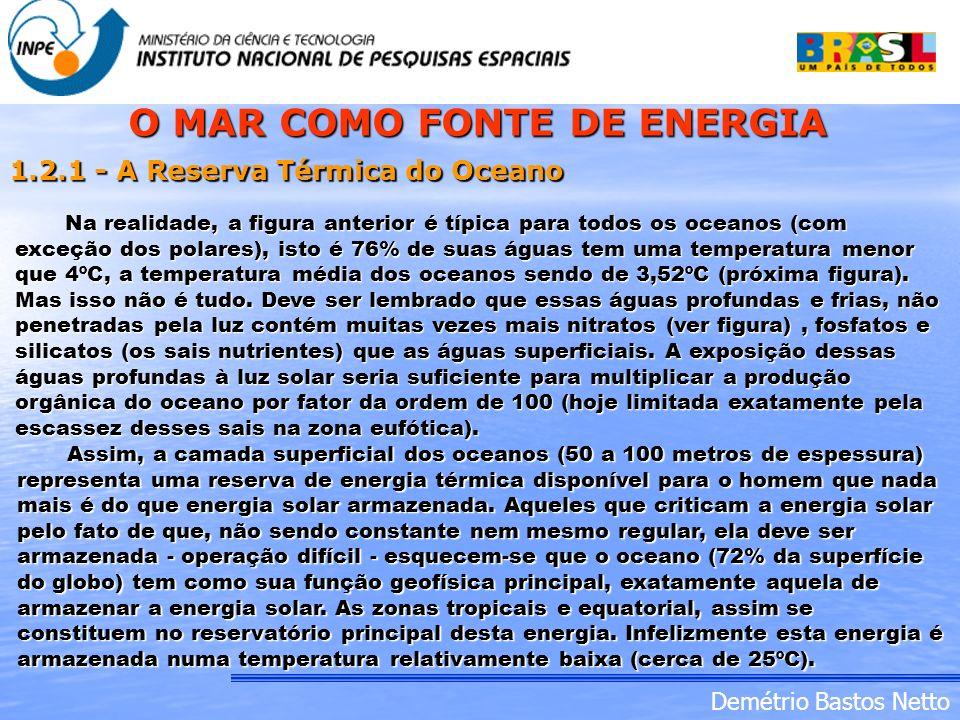 O MAR COMO FONTE DE ENERGIA
