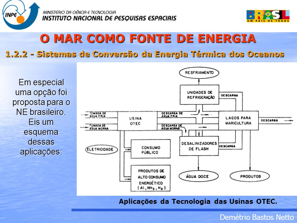 O MAR COMO FONTE DE ENERGIA Aplicações da Tecnologia das Usinas OTEC.