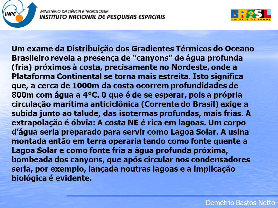 Um exame da Distribuição dos Gradientes Térmicos do Oceano Brasileiro revela a presença de canyons de água profunda (fria) próximos à costa, precisamente no Nordeste, onde a Plataforma Continental se torna mais estreita.