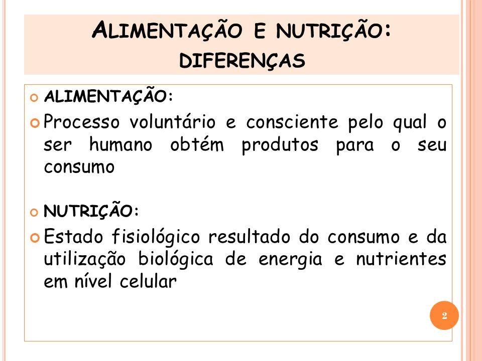 Alimentação e nutrição: diferenças