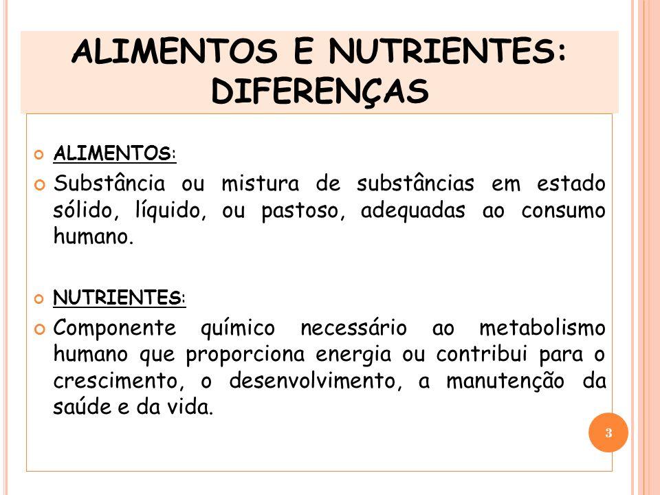 ALIMENTOS E NUTRIENTES: DIFERENÇAS