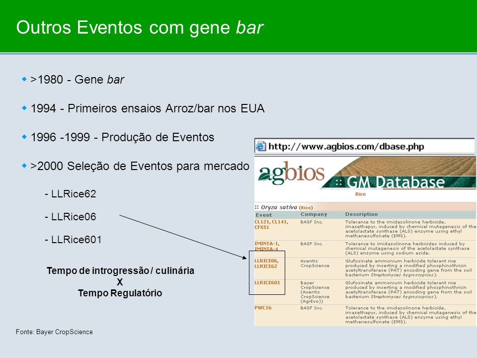 Outros Eventos com gene bar