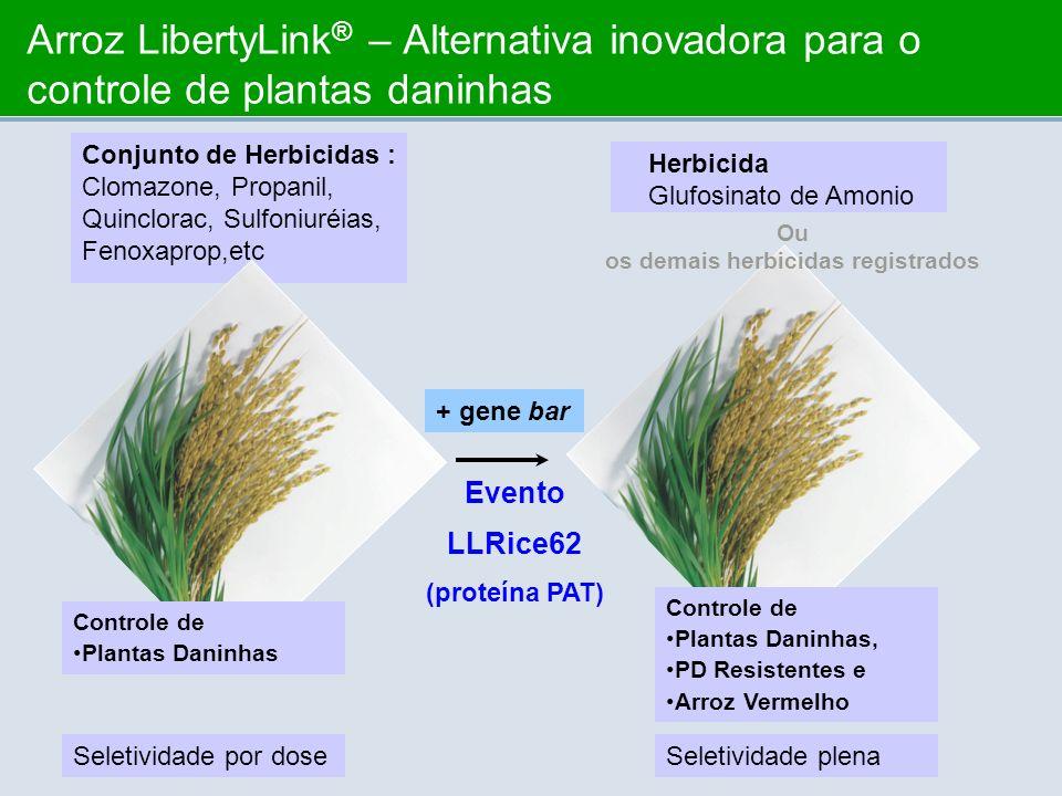 os demais herbicidas registrados