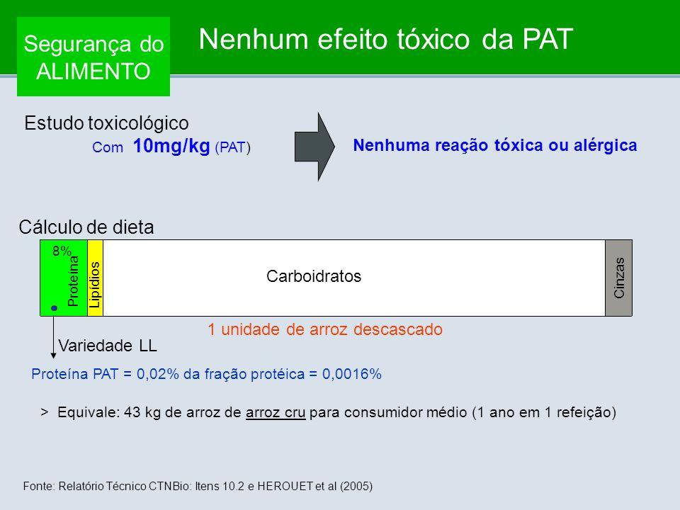 Nenhum efeito tóxico da PAT