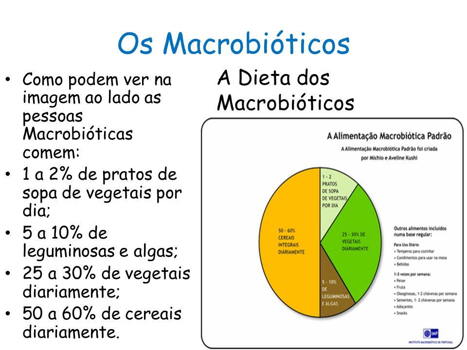 Os Macrobióticos A Dieta dos Macrobióticos
