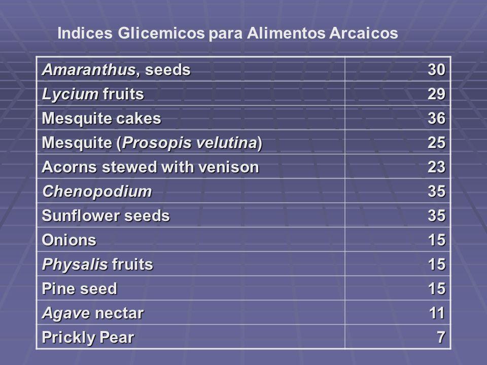 Indices Glicemicos para Alimentos Arcaicos