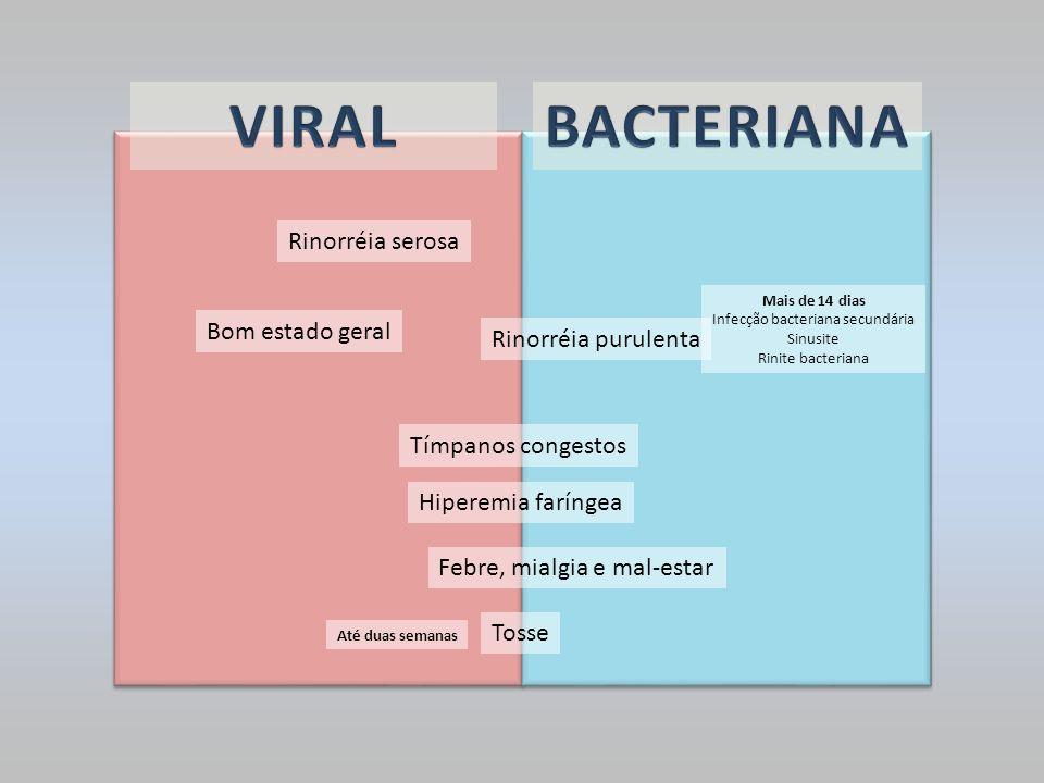 Infecção bacteriana secundária