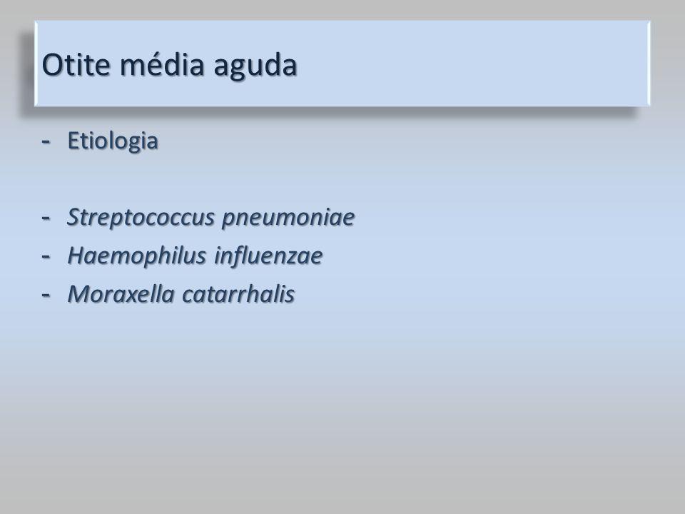 Otite média aguda Etiologia Streptococcus pneumoniae