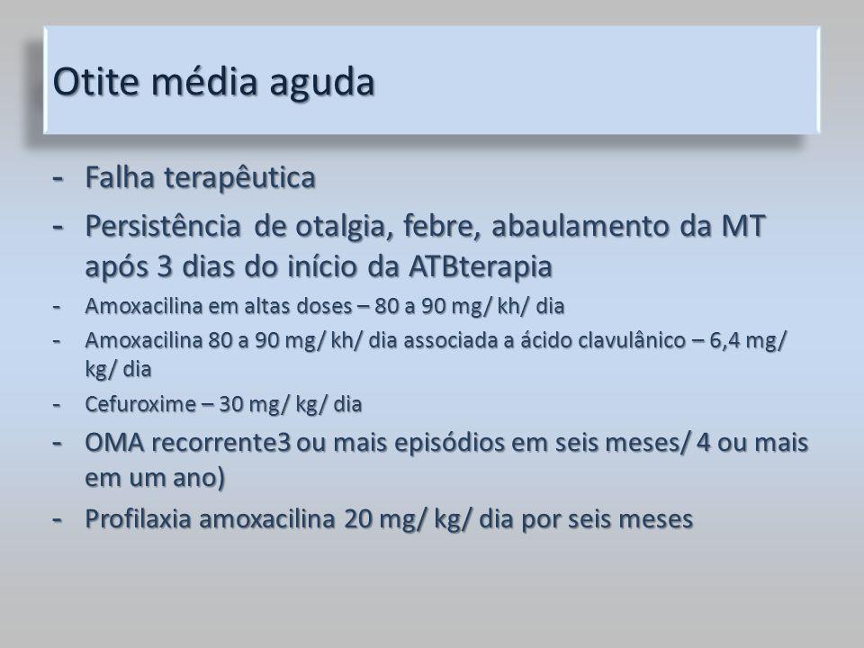 Otite média aguda Falha terapêutica