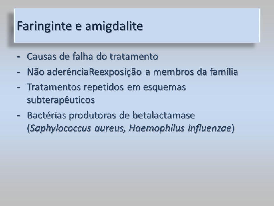 Faringinte e amigdalite