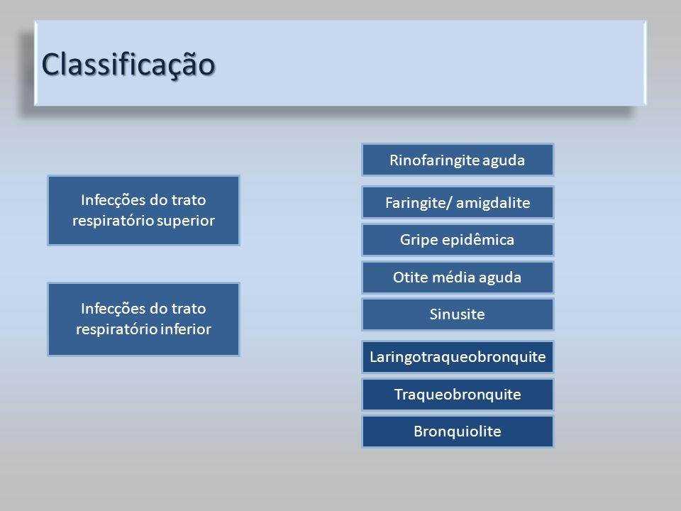 Classificação Rinofaringite aguda
