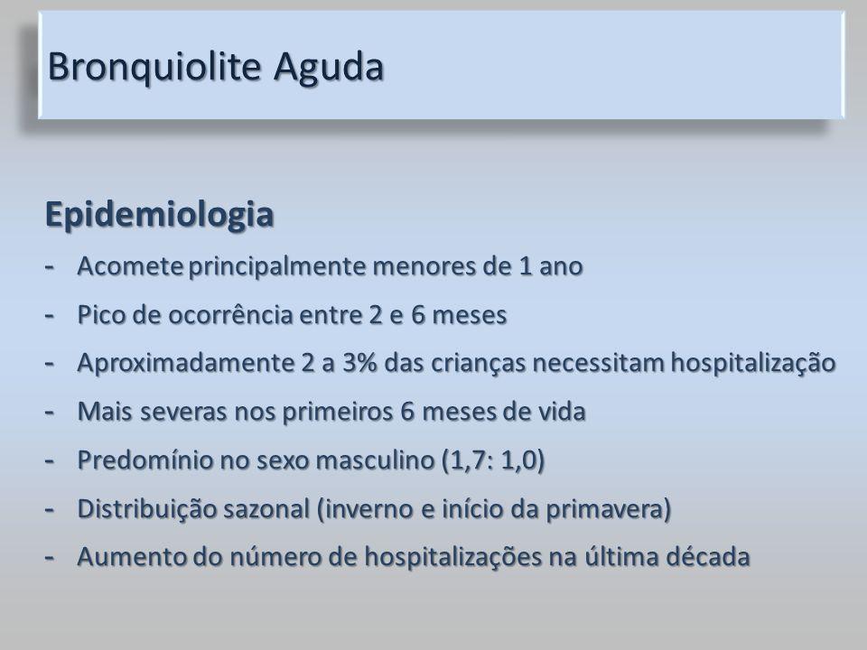 Bronquiolite Aguda Epidemiologia