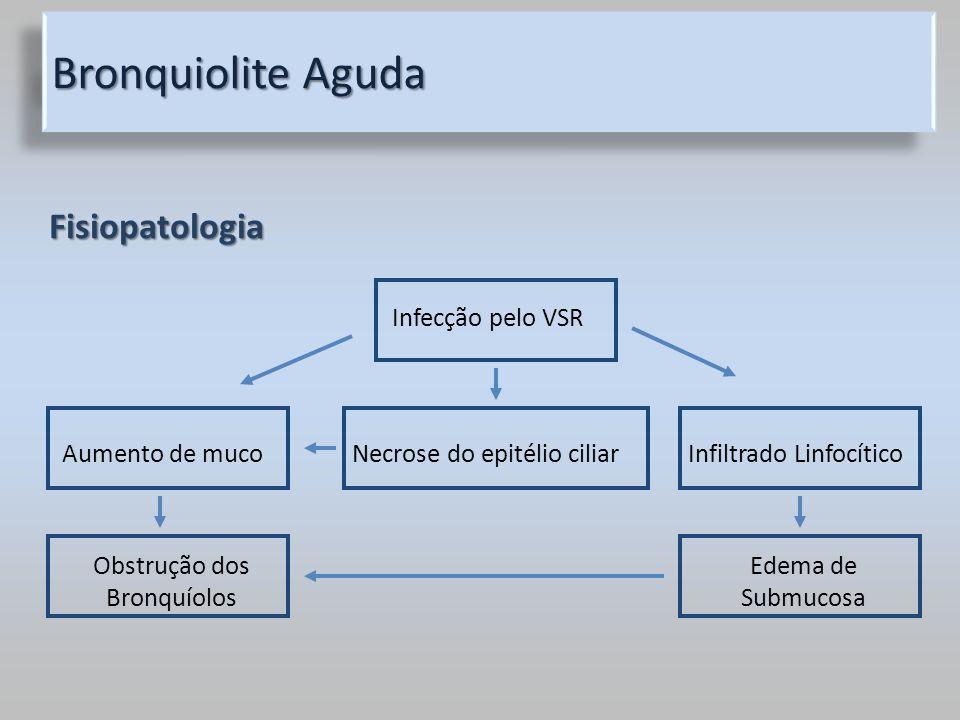 Obstrução dos Bronquíolos