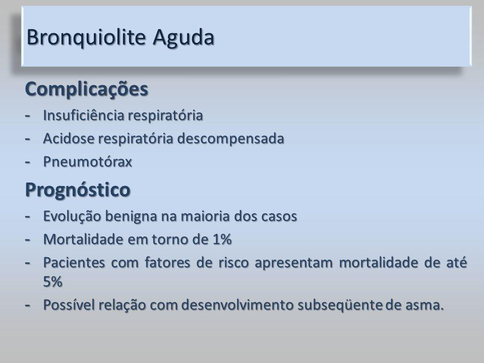 Bronquiolite Aguda Complicações Prognóstico Insuficiência respiratória