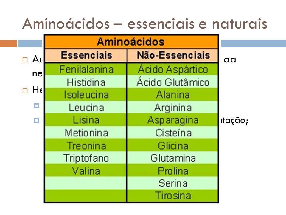 Aminoácidos – essenciais e naturais